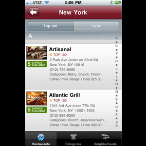 iPhone Travel Apps