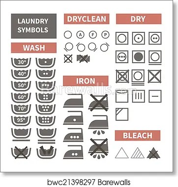 laundry symbols art print poster