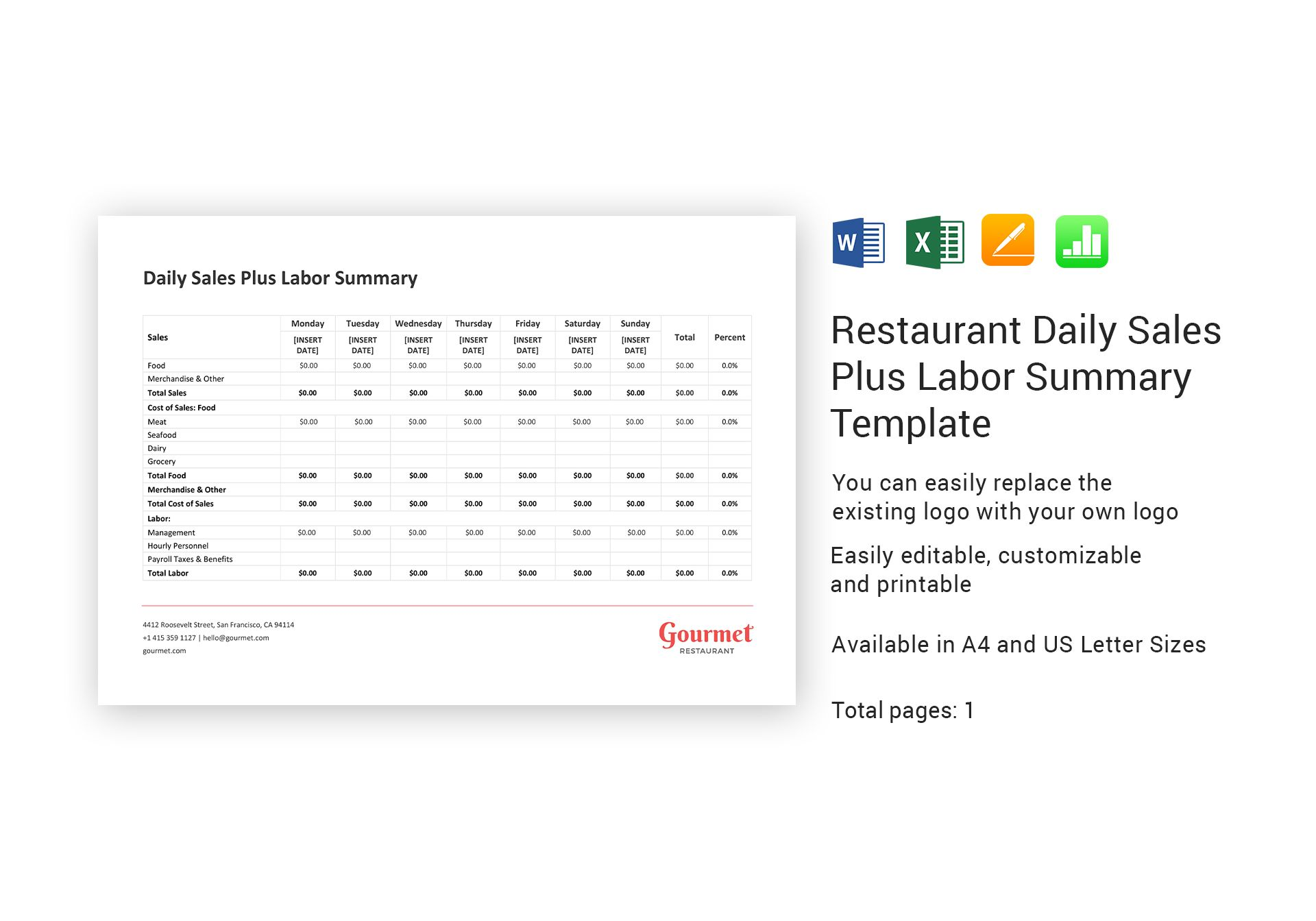 Restaurant Daily Sales Plus Labor Summary Template In Word