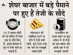 The stock market may touch new highs next week, Nifty may remain in the range of 15,000 to 15,800 points | Business, Business - Dainik Bhaskar