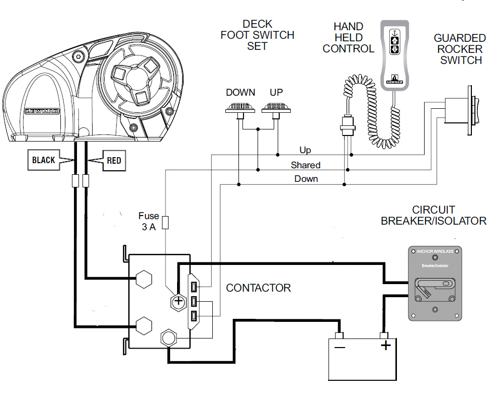 lewmar windlass installation?resize\\\\\\\=665%2C552 quick anchor winch wiring diagram gandul 45 77 79 119  at alyssarenee.co