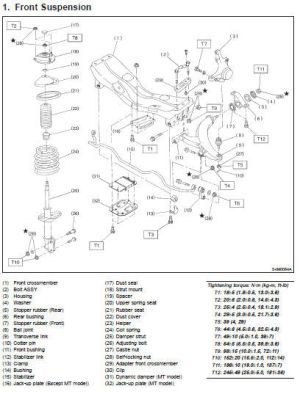 SUBARU FORESTER 1998 1999 2000 2001 2002 REPAIR SERVICE