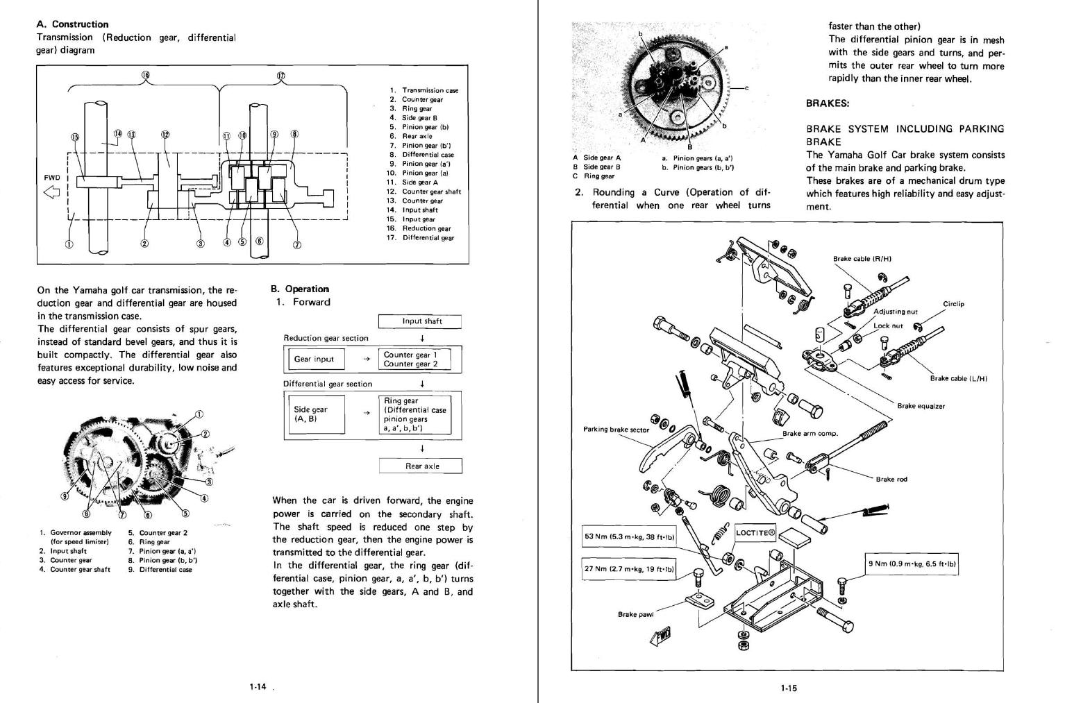 Yamaha G1 Golf Car Service Manual Lit 03