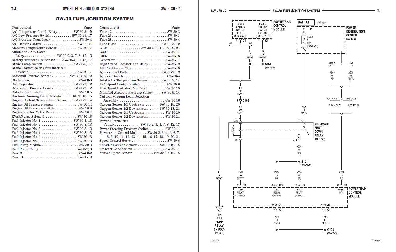 Jeep Wrangler Tj Factory Repair Service Manual
