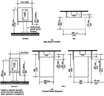Fire Hose Cabinet Dimensions Canada Farmersagentartruiz Com