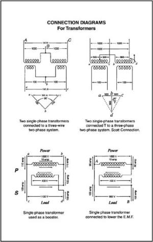 36: TRANSFORMER ELECTRICAL CHARACTERISTICS | Engineering360