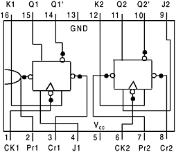 Appendix 3: Pin Configuration of 74 Series Integrated Circuits | Engineering360