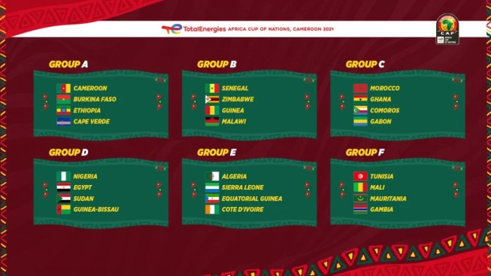 AFCON Groups