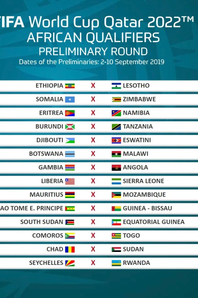 Total Africa Cup Of Nations Egypt 2019 Cafonlinecom