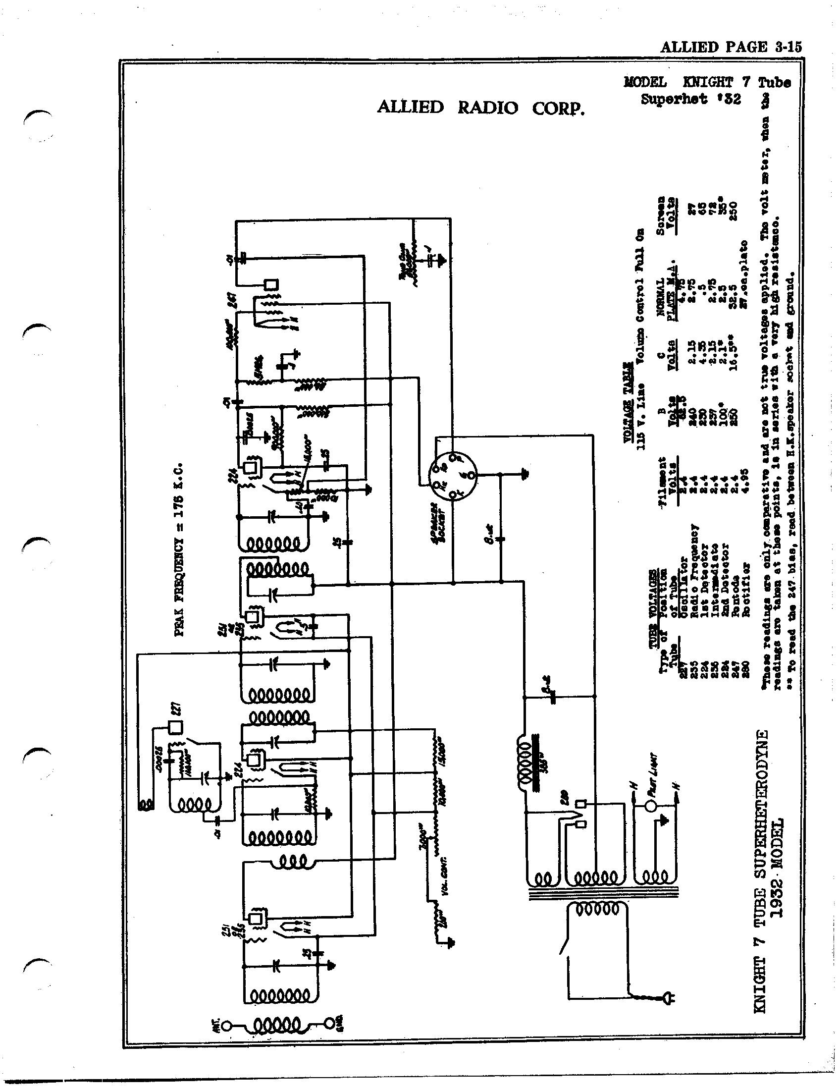 Allied Radio Corp 7 Tube Super 32
