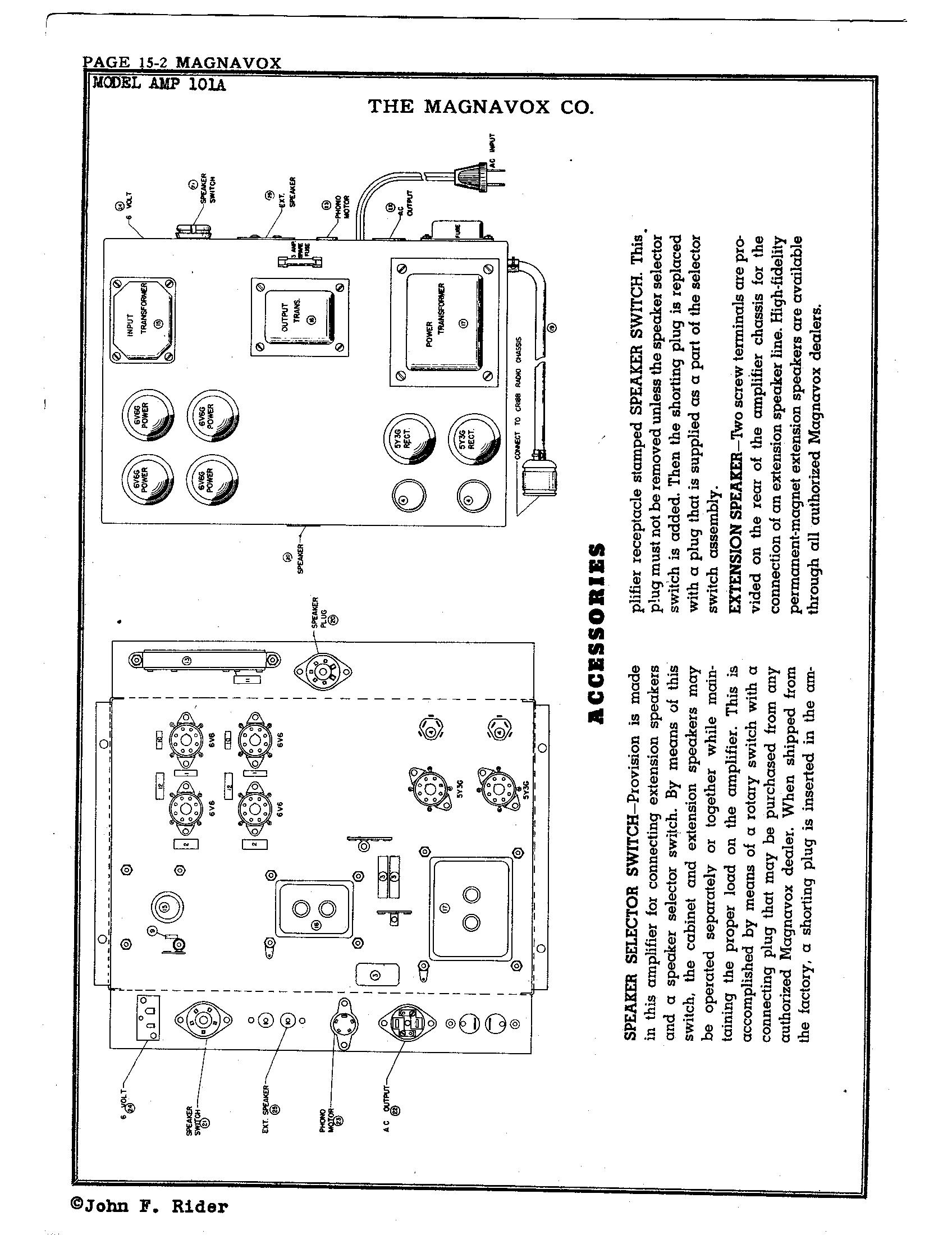 Magnavox Co Amp 101a