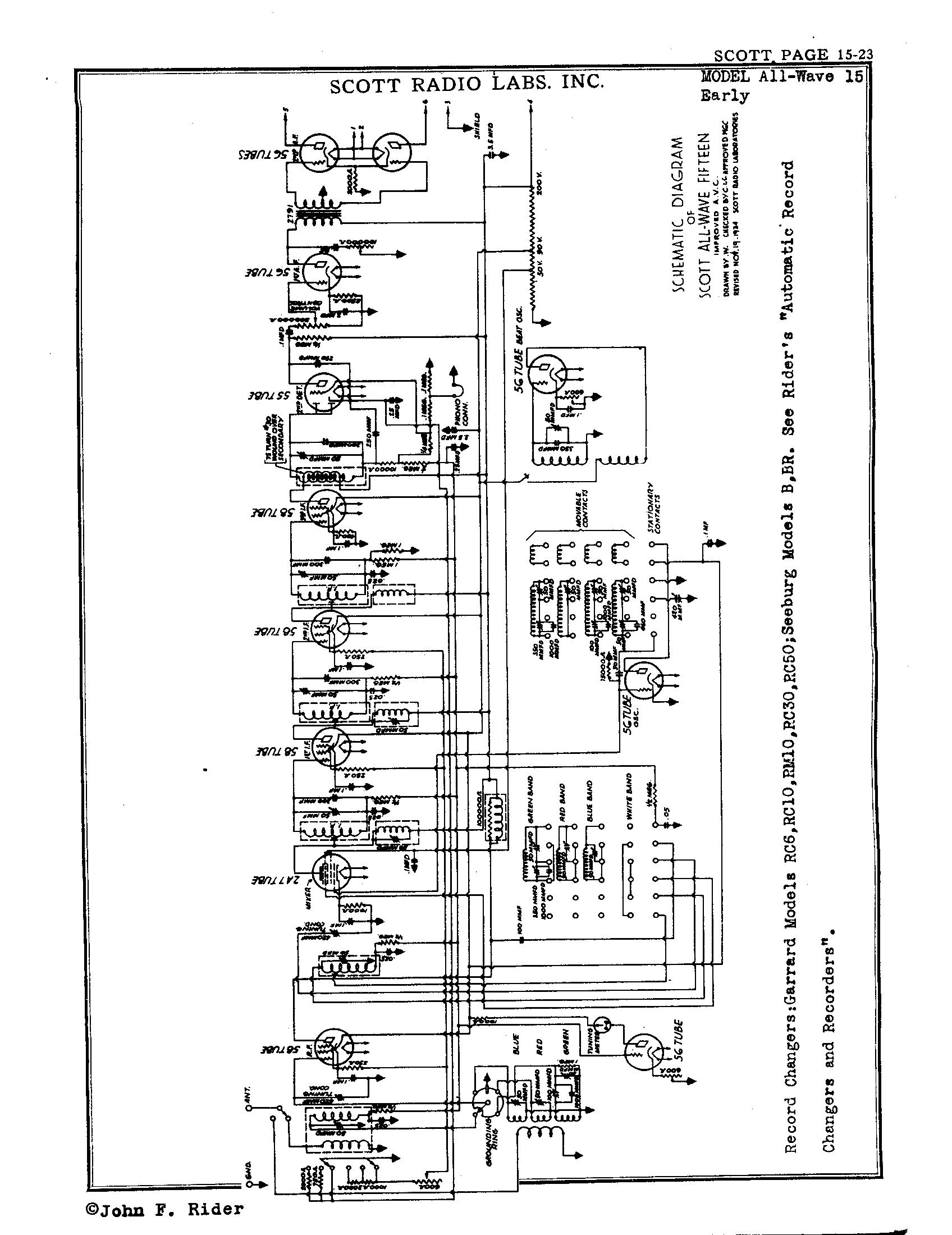 Network Wiring Diagram Symbol Chart