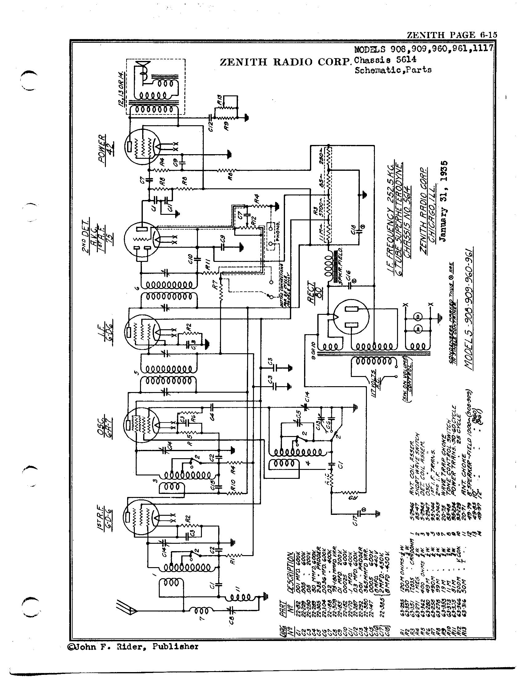 Zenith Radio Corp 909