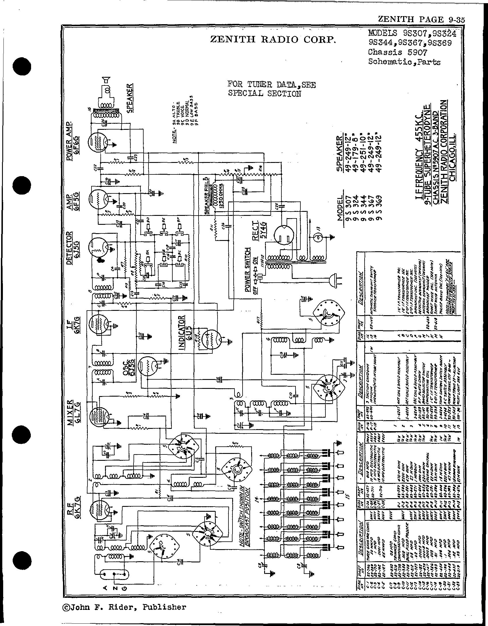 Zenith Radio Corp 9s367