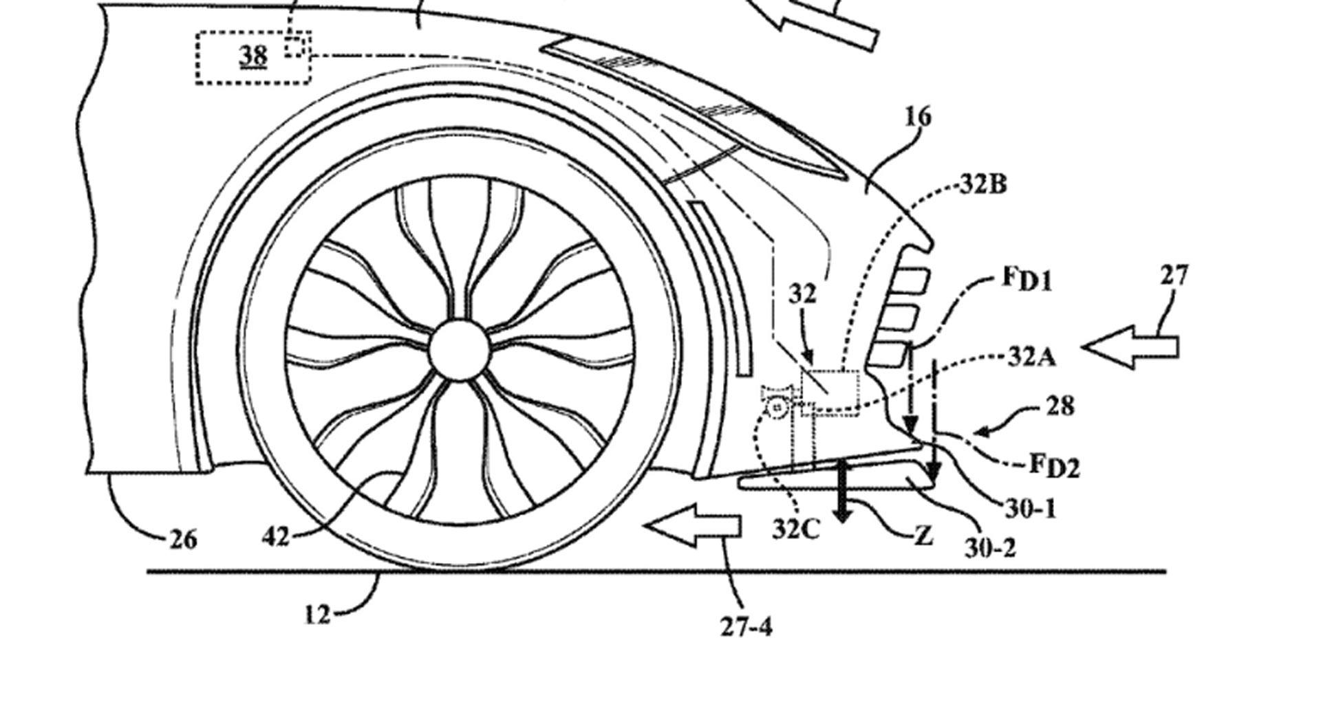 Mid Engine C8 Corvette Could Get Trick Active Aero System