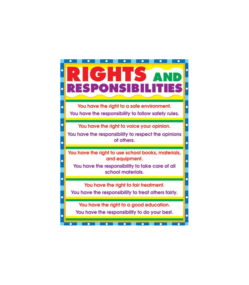 Rights And Responsibilities Chart Grade 1 8