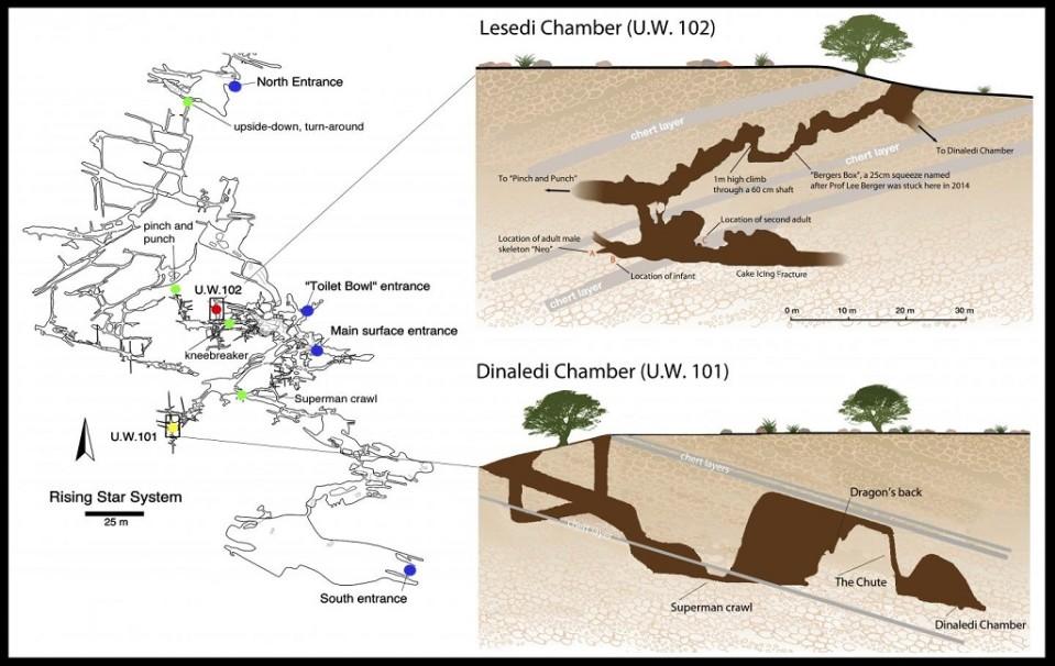 Kartta ja kaksi piirroskuvaa monimutkaisesta luolastosta.