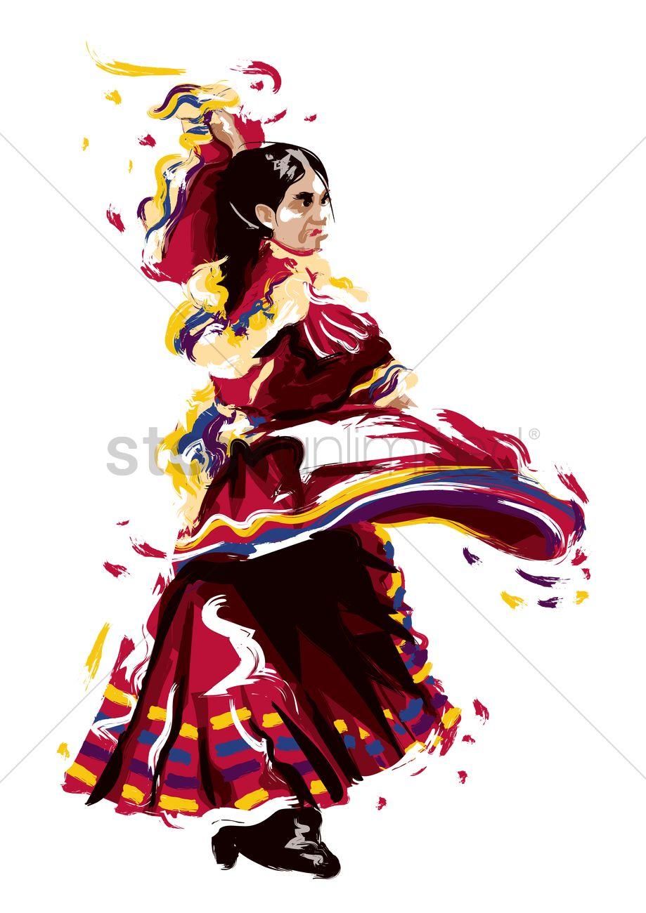 Types Dances English