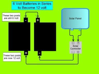 6_Volt_Series-480x359