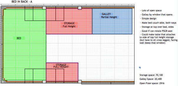 This is probably the most common van layout among do-it-yourself builds. The bed across the back and either store bought or hand-built units along the rest of the walls.