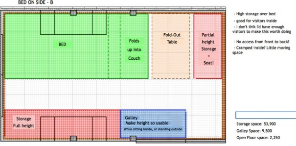 This floor plan is very similiar, but he has put a sorage unit in fron of one of the thee doors, increasing his storage and usable space. I think this is a good idea wherever you put the bed.