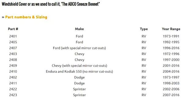 This is the ADCO parts number list for their windshield, Find the one that works best for you and order it off Amazon.