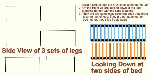 How To Build A Pull Out Slat Bed For Van Campward Bound