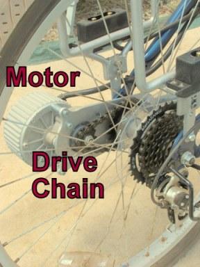 Bike-Chain-drive