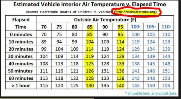 heat-car-summary-004