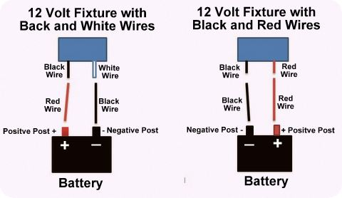 diagram showing which color wire to use