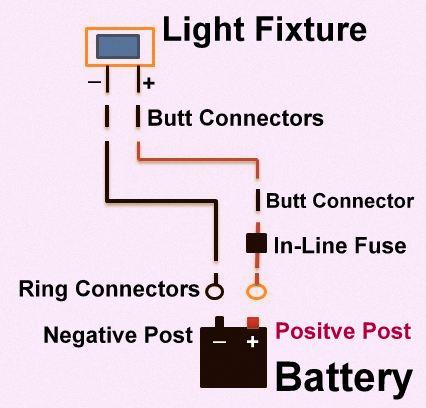 cheap rv living com basic 12 volt wiring how to install a led rh cheaprvliving com basic 12 volt boat wiring diagram simple 12 volt wiring diagram
