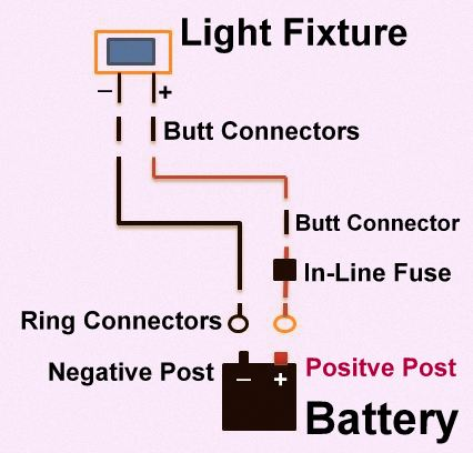 cheap rv living com basic 12 volt wiring how to install a led rh cheaprvliving com  12 volt battery wiring