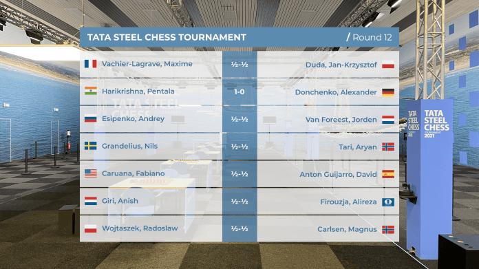 Tata Steel Chess 2021 raundi 12 rezultate