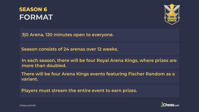 arena-mbretërit-sezoni-6-format