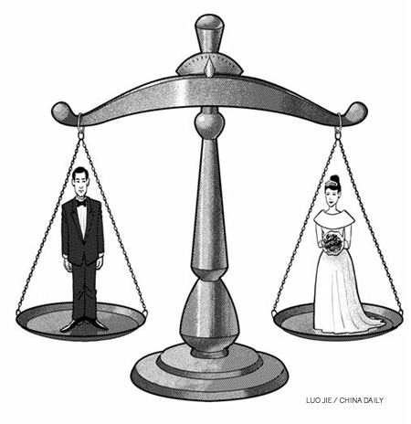 how to know when you should get a divorce