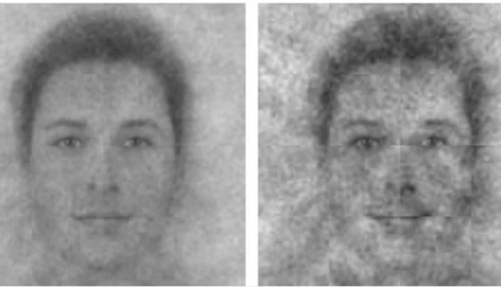 El rostro de Dios, según los participantes jóvenes (izquierda) y los mayores (derecha). Foto: UNC-Chapel Hill