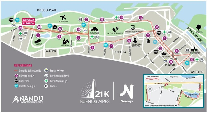 Los 21K de Buenos Aires