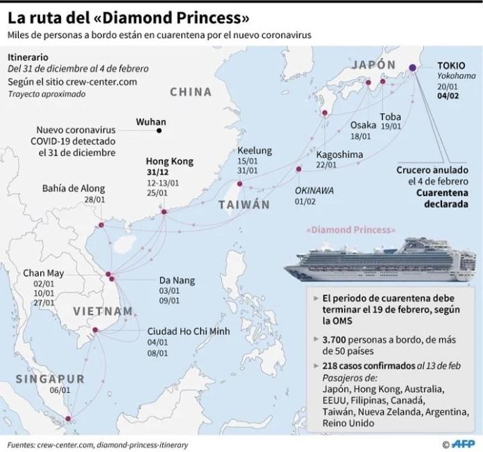 """Mapa con el trayecto del """"Diamond Princess"""", barco crucero en cuarentena en la costa de Yokohama, cerca de Tokio / AFP"""