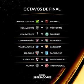 Se sortearon los cruces de la Copa Libertadores: Boca enfrenta al mejor brasileño y podría haber Superclásico en cuartos