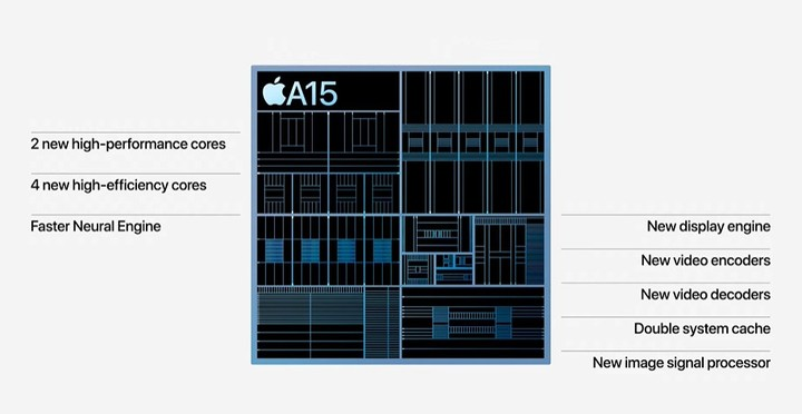 The 5-nanometer A15 Bionic chip, made by Apple, powers the new iPhones.