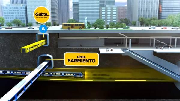 El mega proyecto del Gobierno nacional para poner en valor el sistema ferroviario del Area Metropolitana.