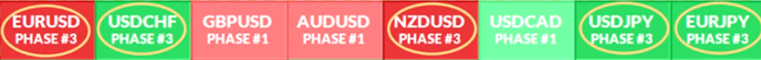 [Instant GB] Nicola Delic - ND10X - 10X Your Money In 10 Days 11