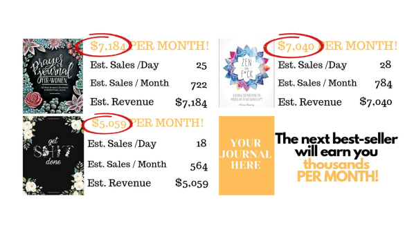 How To Make $4041/Month With 6-word Books That Amazon Sells For You! 2