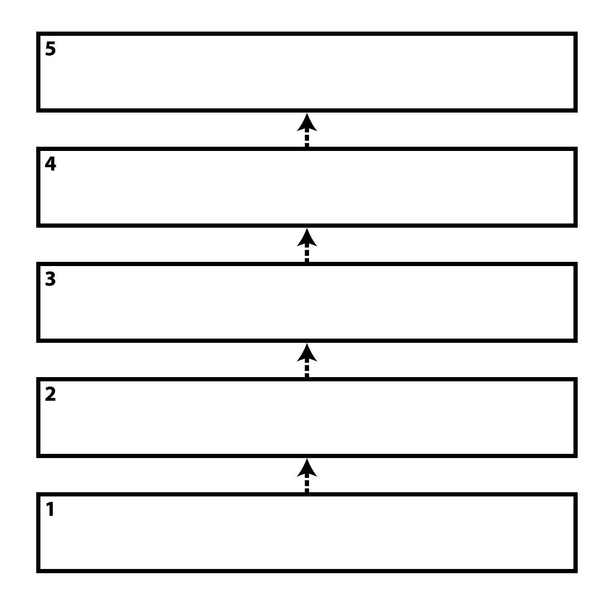 Sequencing Clipart Clipart Panda