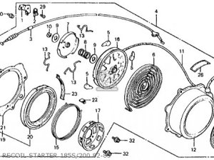Honda Atc185s 1982 (c) Usa parts list partsmanual partsfiche