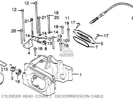 Amazing Honda Xl500R Parts Diagram Hobbiesxstyle Wiring Digital Resources Funiwoestevosnl