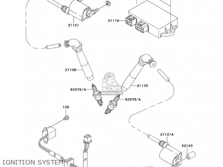 2001 Sportster Wiring Diagram 2001 BMW Wiring Diagram