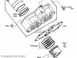 3010 Kawasaki Mule Vin Location Kawasaki Wiring Diagram Images