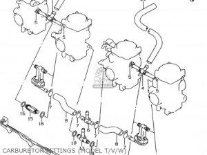 1990 Arctic Cat Jag 440 Ignition Wiring Diagram  Best