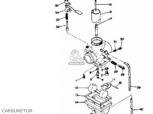 Yamaha DT250 1974 USA parts lists and schematics